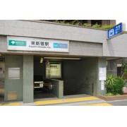 若松河田駅周辺には、ファミリー